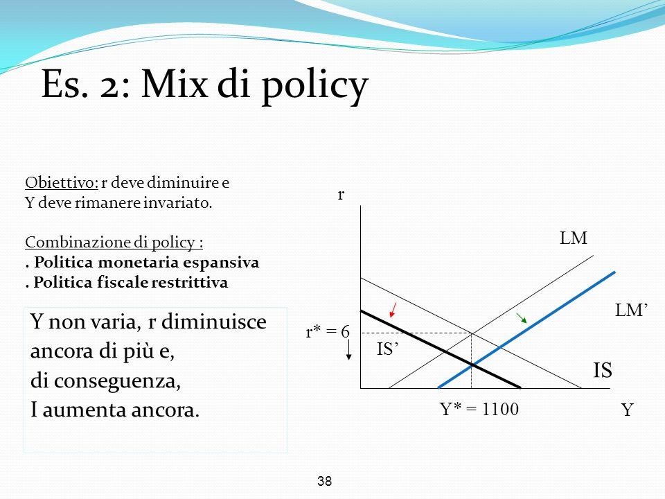 38 Es. 2: Mix di policy IS LM Y r IS Y* = 1100 r* = 6 Y non varia, r diminuisce ancora di più e, di conseguenza, I aumenta ancora. Obiettivo: r deve d