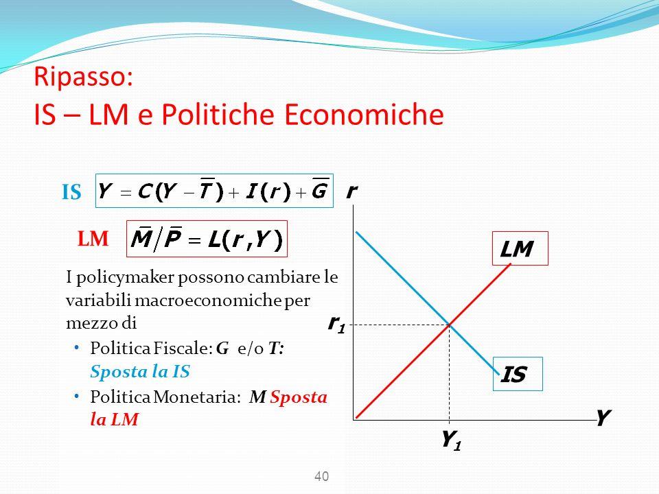 40 Ripasso: IS – LM e Politiche Economiche I policymaker possono cambiare le variabili macroeconomiche per mezzo di Politica Fiscale: G e/o T: Sposta