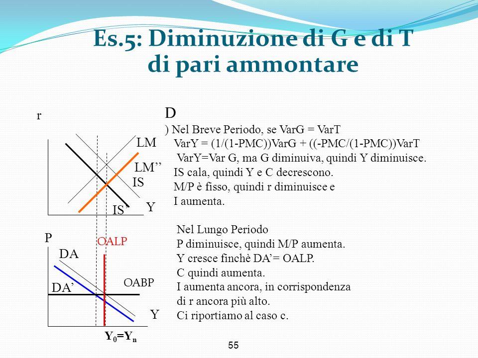 55 Es.5: Diminuzione di G e di T di pari ammontare Y r Y P D ) Nel Breve Periodo, se VarG = VarT VarY = (1/(1-PMC))VarG + ((-PMC/(1-PMC))VarT VarY=Var