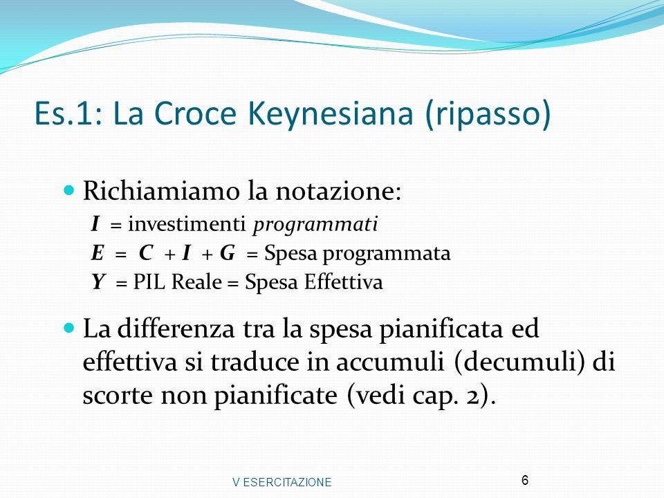 V ESERCITAZIONE 7 Es.1: La Croce Keynesiana (ripasso) Funzione di Consumo Investimenti (esogeni): Spesa Pianificata Condizione di Equilibrio: Variabili Pol.