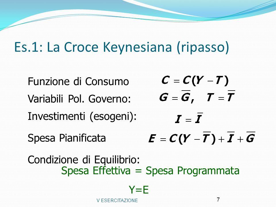 VI ESERCITAZIONE 28 E Y La curva IS Il mercato dei beni e il mercato del credito Y1Y1 Y2Y2 45 o I Y r Y r IS I1I1 I2I2 I r r Y I (r) Y a) Funzione degli investimentib) La curva IS c) La croce keynesiana I r1r1 r2r2 La IS è la relazione tra r e Y che garantisce lequilibrio di Breve Periodo contemporaneamente sul mercato dei beni e sul mercato dei fondi mutuabili.