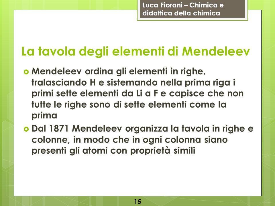 Luca Fiorani – Chimica e didattica della chimica La tavola degli elementi di Mendeleev Mendeleev ordina gli elementi in righe, tralasciando H e sistem