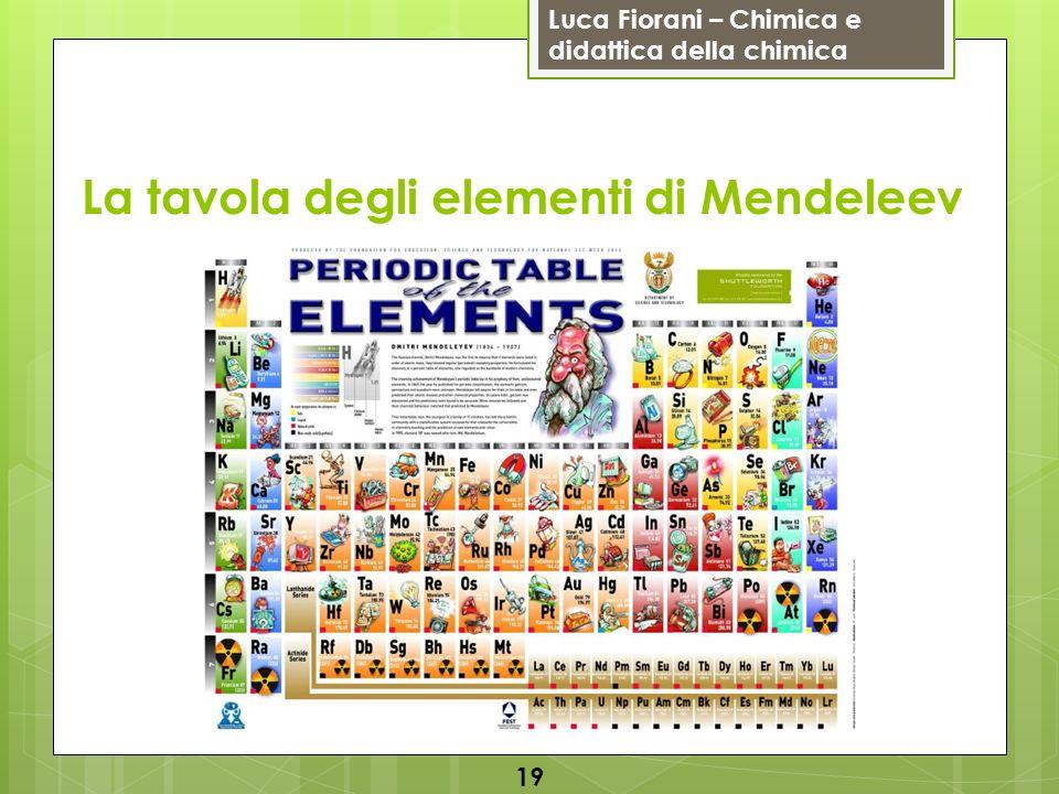 Luca Fiorani – Chimica e didattica della chimica La tavola degli elementi di Mendeleev 19