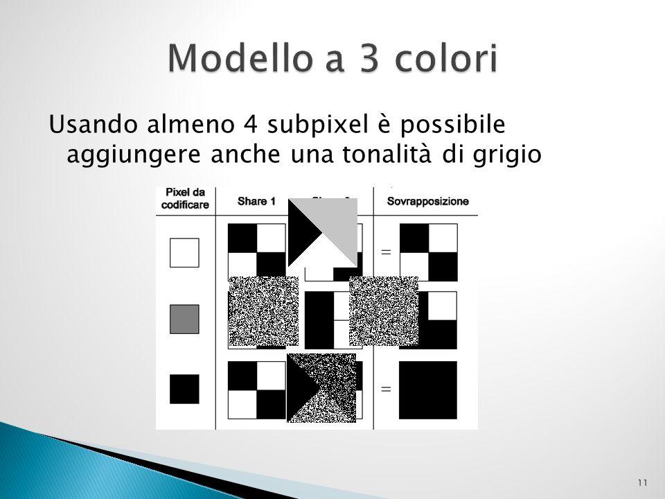 Usando almeno 4 subpixel è possibile aggiungere anche una tonalità di grigio 11