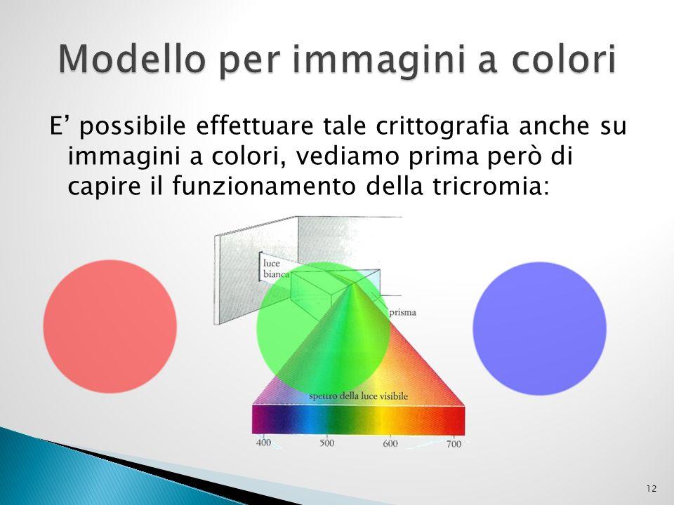 E possibile effettuare tale crittografia anche su immagini a colori, vediamo prima però di capire il funzionamento della tricromia: 12