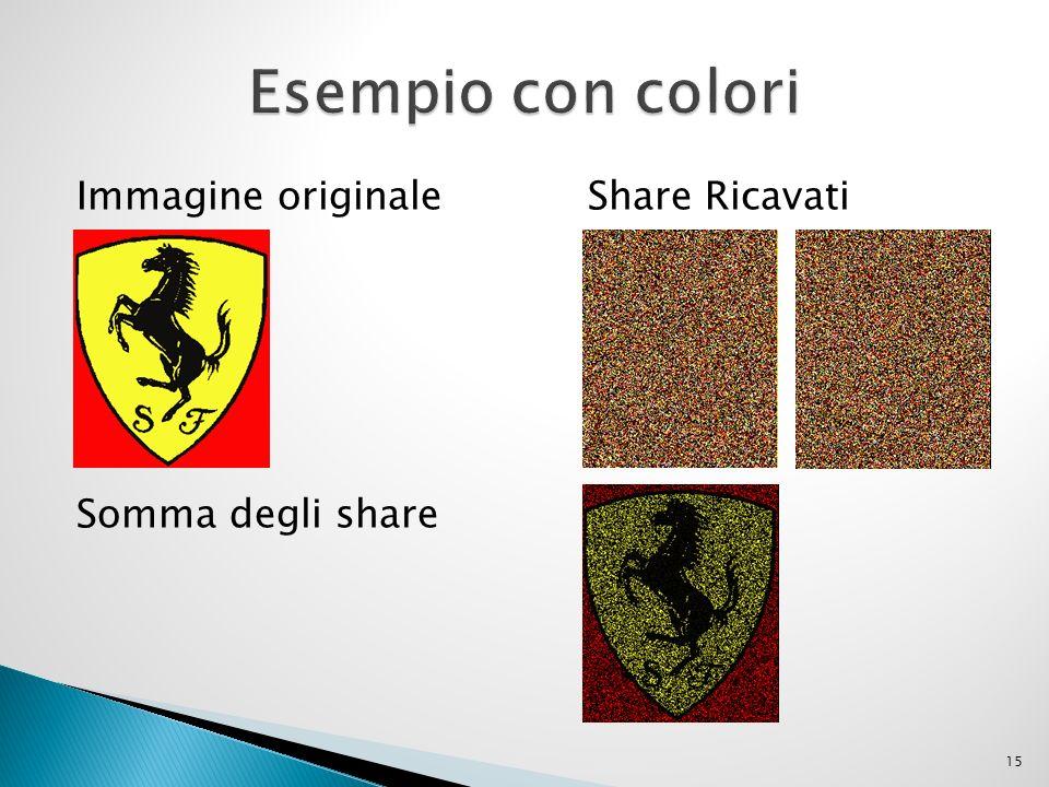 Immagine originaleShare Ricavati Somma degli share 15
