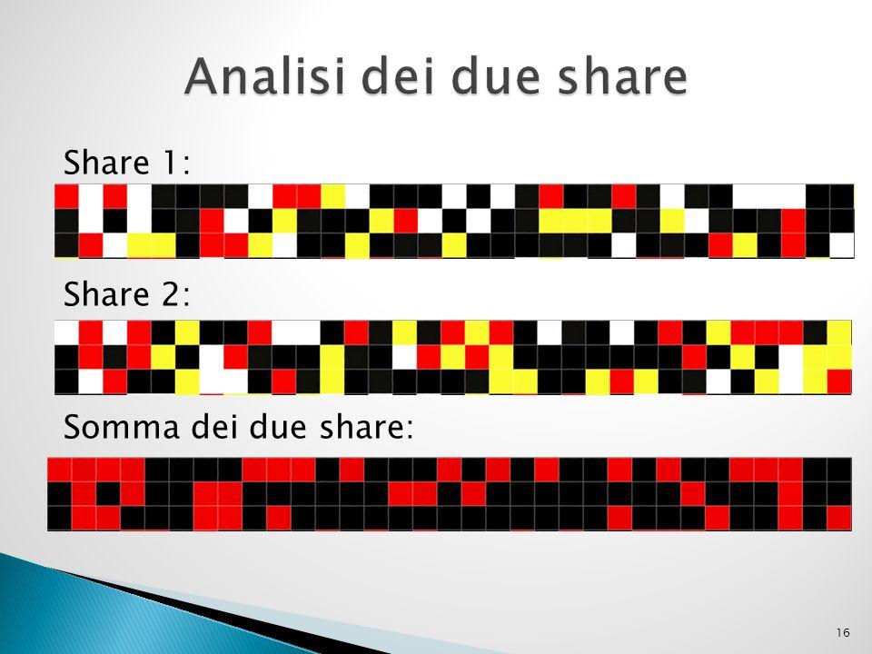 Share 1: Share 2: Somma dei due share: 16