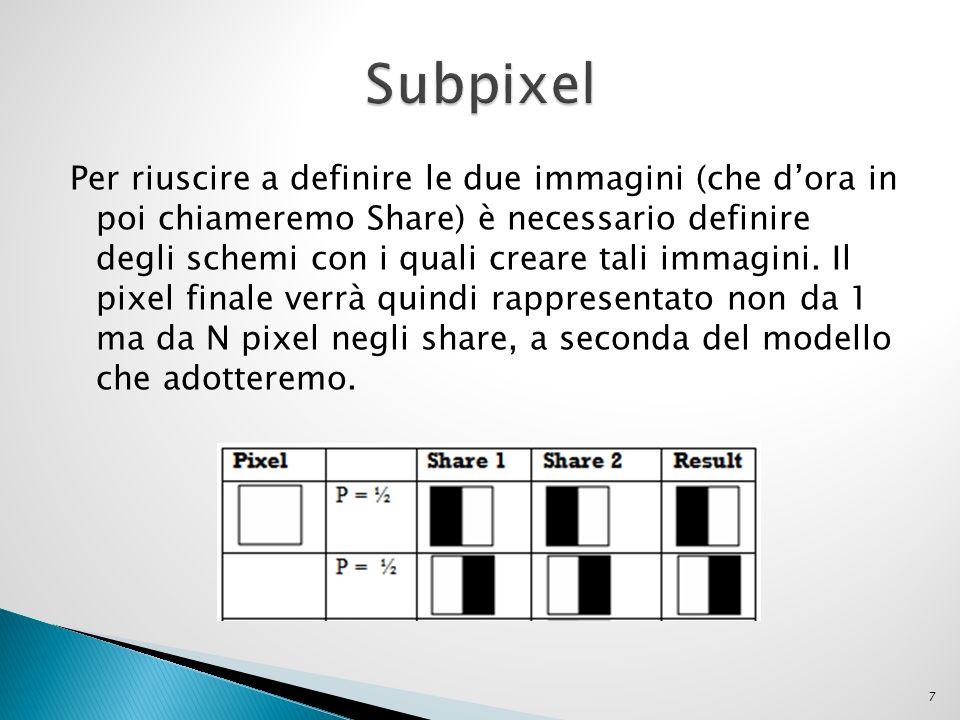 Per riuscire a definire le due immagini (che dora in poi chiameremo Share) è necessario definire degli schemi con i quali creare tali immagini. Il pix