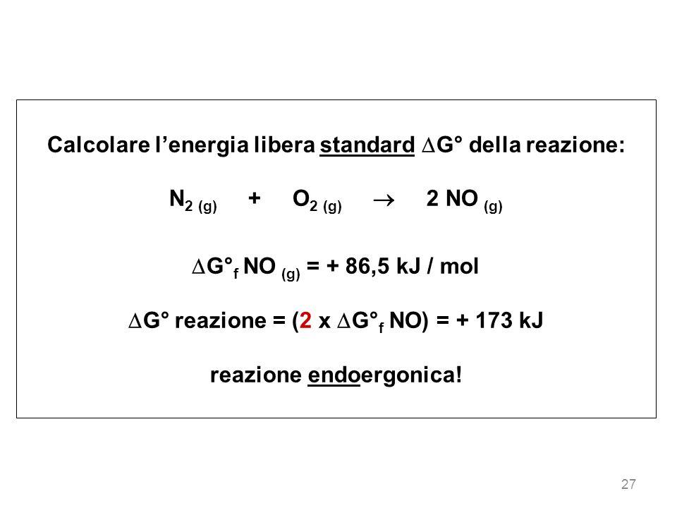 27 Calcolare lenergia libera standard G° della reazione: N 2 (g) + O 2 (g) 2 NO (g) G° f NO (g) = + 86,5 kJ / mol G° reazione = (2 x G° f NO) = + 173