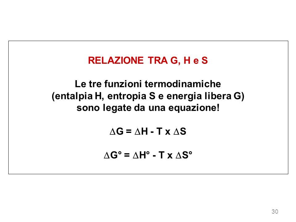 30 RELAZIONE TRA G, H e S Le tre funzioni termodinamiche (entalpia H, entropia S e energia libera G) sono legate da una equazione! G = H - T x S G° =