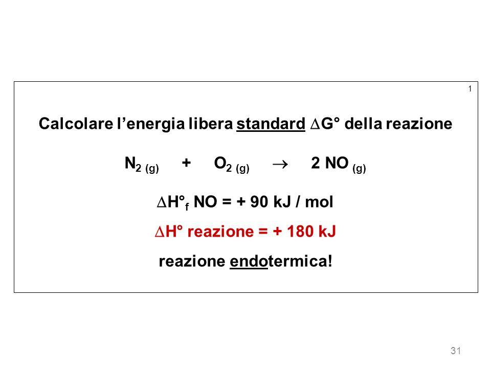 31 1 Calcolare lenergia libera standard G° della reazione N 2 (g) + O 2 (g) 2 NO (g) H° f NO = + 90 kJ / mol H° reazione = + 180 kJ reazione endotermi