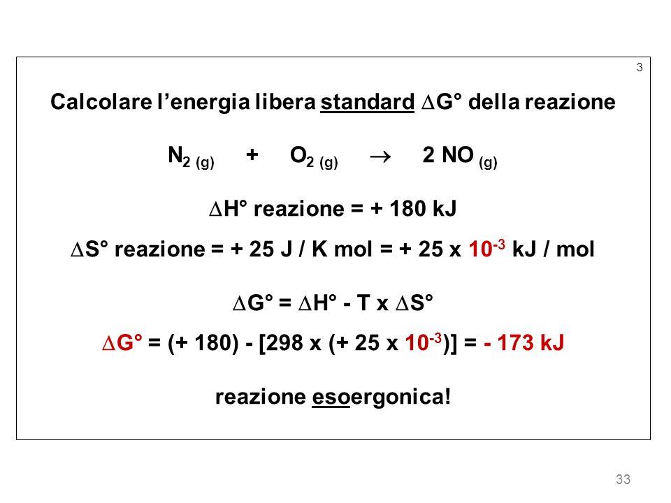 33 3 Calcolare lenergia libera standard G° della reazione N 2 (g) + O 2 (g) 2 NO (g) H° reazione = + 180 kJ S° reazione = + 25 J / K mol = + 25 x 10 -