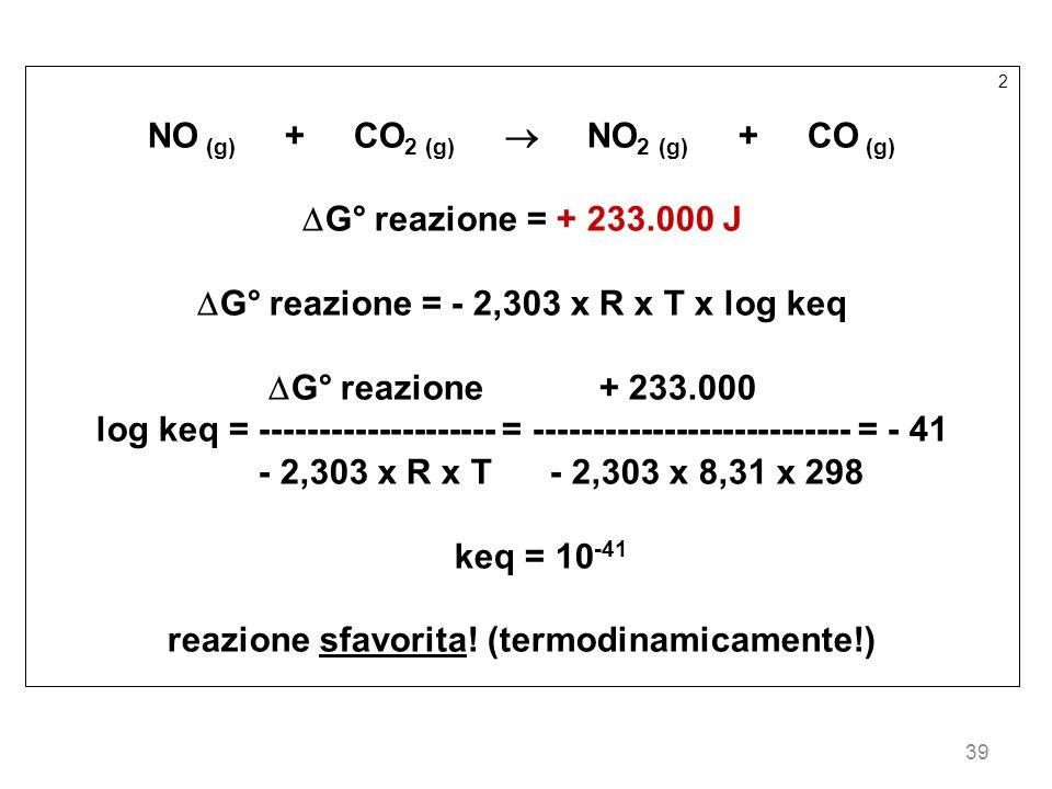 39 2 NO (g) + CO 2 (g) NO 2 (g) + CO (g) G° reazione = + 233.000 J G° reazione = - 2,303 x R x T x log keq G° reazione + 233.000 log keq = -----------