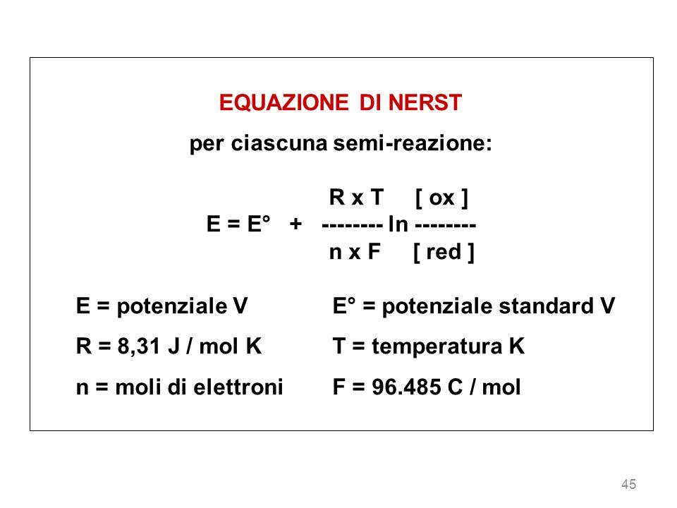 45 EQUAZIONE DI NERST per ciascuna semi-reazione: R x T [ ox ] E = E° + -------- ln -------- n x F [ red ] E = potenziale VE° = potenziale standard V