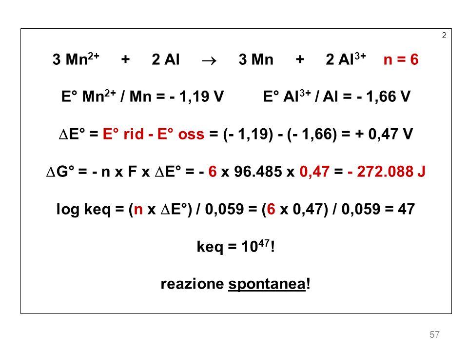 57 2 3 Mn 2+ + 2 Al 3 Mn + 2 Al 3+ n = 6 E° Mn 2+ / Mn = - 1,19 V E° Al 3+ / Al = - 1,66 V E° = E° rid - E° oss = (- 1,19) - (- 1,66) = + 0,47 V G° =