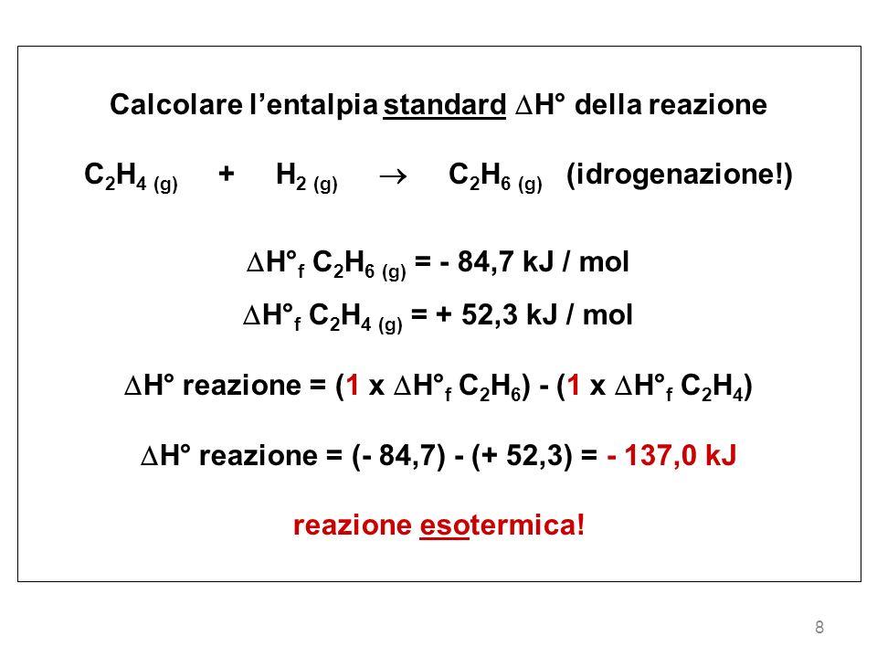 8 Calcolare lentalpia standard H° della reazione C 2 H 4 (g) + H 2 (g) C 2 H 6 (g) (idrogenazione!) H° f C 2 H 6 (g) = - 84,7 kJ / mol H° f C 2 H 4 (g
