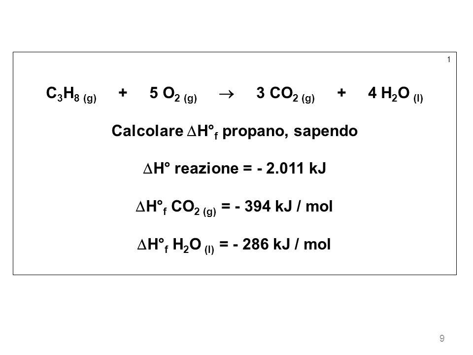 10 2 C 3 H 8 (g) + 5 O 2 (g) 3 CO 2 (g) + 4 H 2 O (l) H° reazione = - 2.011 = = [(3 x H° f CO 2 ) + (4 x H° f H 2 O)] - (1 x H° f C 3 H 8 ) - 2.011 = {[3 x (- 394)] + [4 x (- 286)]} - (1 x H° f C 3 H 8 )} - 2.011 = - 2.326 - H° f C 3 H 8 da cui H° f propano = - 315 kJ / mol