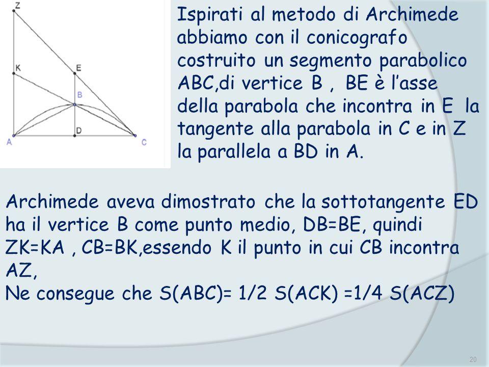 20 Ispirati al metodo di Archimede abbiamo con il conicografo costruito un segmento parabolico ABC,di vertice B, BE è lasse della parabola che incontr
