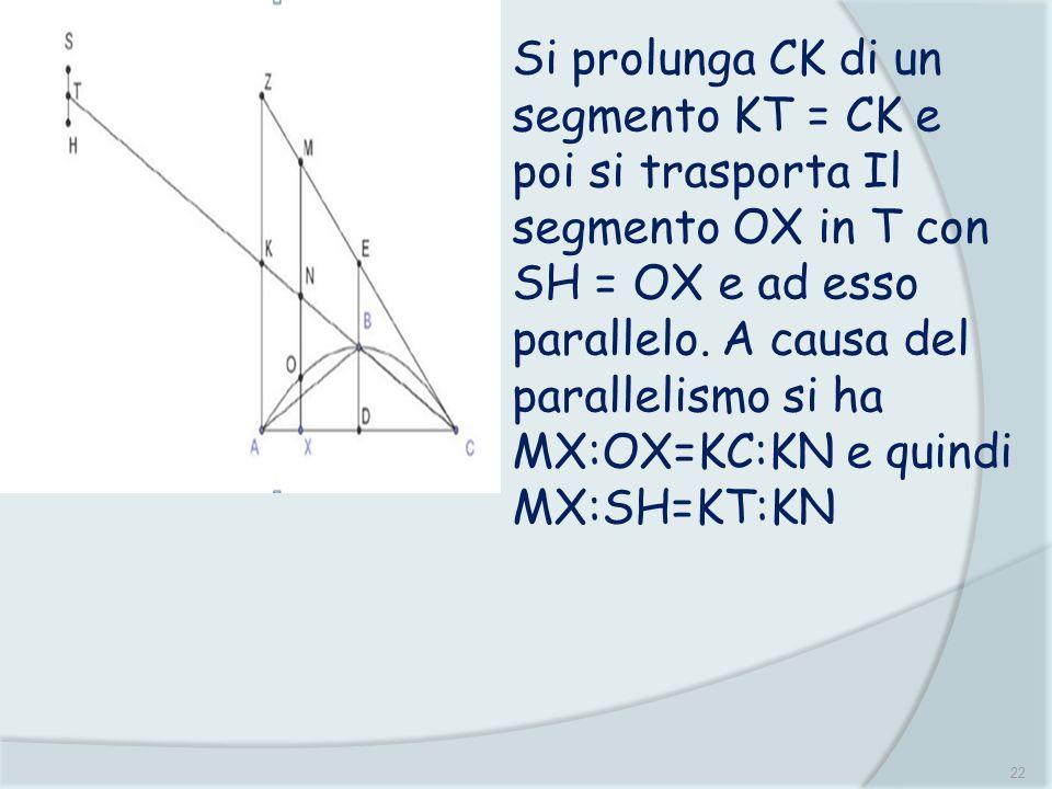 22 Si prolunga CK di un segmento KT = CK e poi si trasporta Il segmento OX in T con SH = OX e ad esso parallelo. A causa del parallelismo si ha MX:OX=