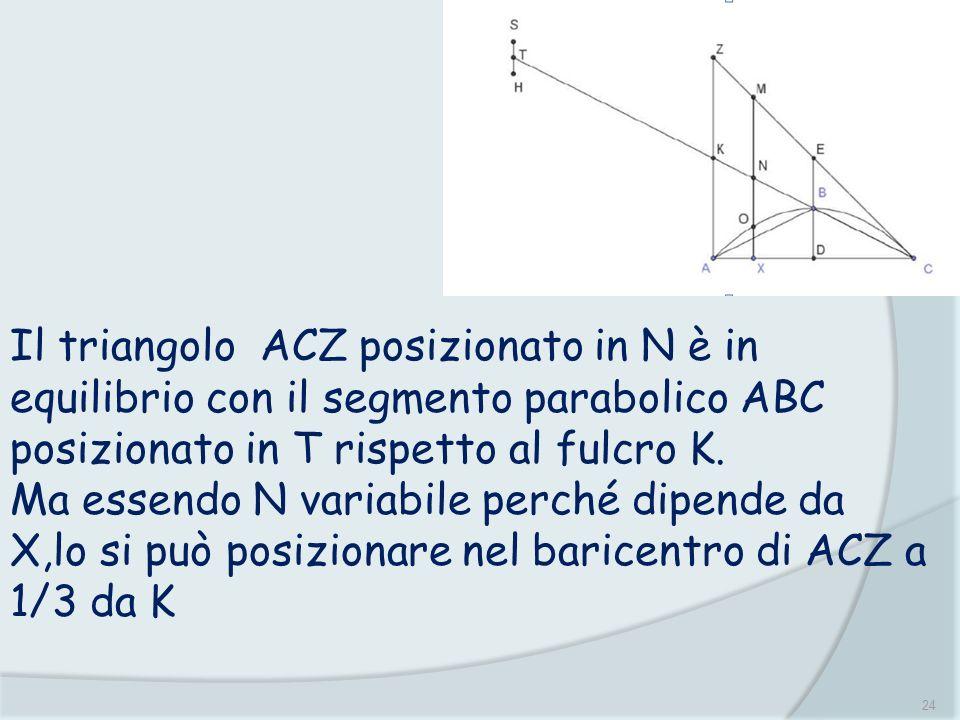 24 Il triangolo ACZ posizionato in N è in equilibrio con il segmento parabolico ABC posizionato in T rispetto al fulcro K. Ma essendo N variabile perc