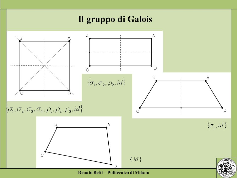 Renato Betti – Politecnico di Milano { id } Il gruppo di Galois