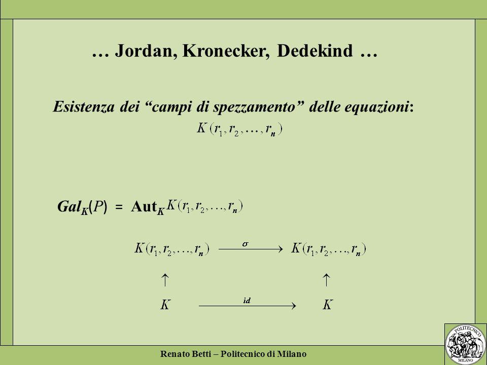Renato Betti – Politecnico di Milano … Jordan, Kronecker, Dedekind … Esistenza dei campi di spezzamento delle equazioni: Gal K ( P ) = Aut K