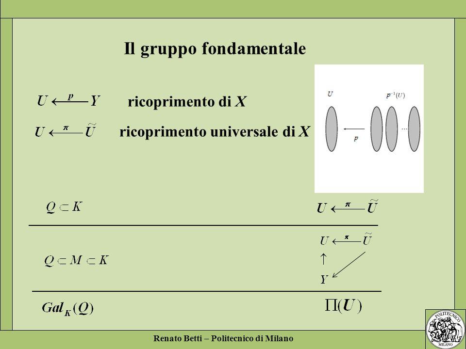 Renato Betti – Politecnico di Milano ricoprimento di X ricoprimento universale di X ____________________________________________________________ Il gr