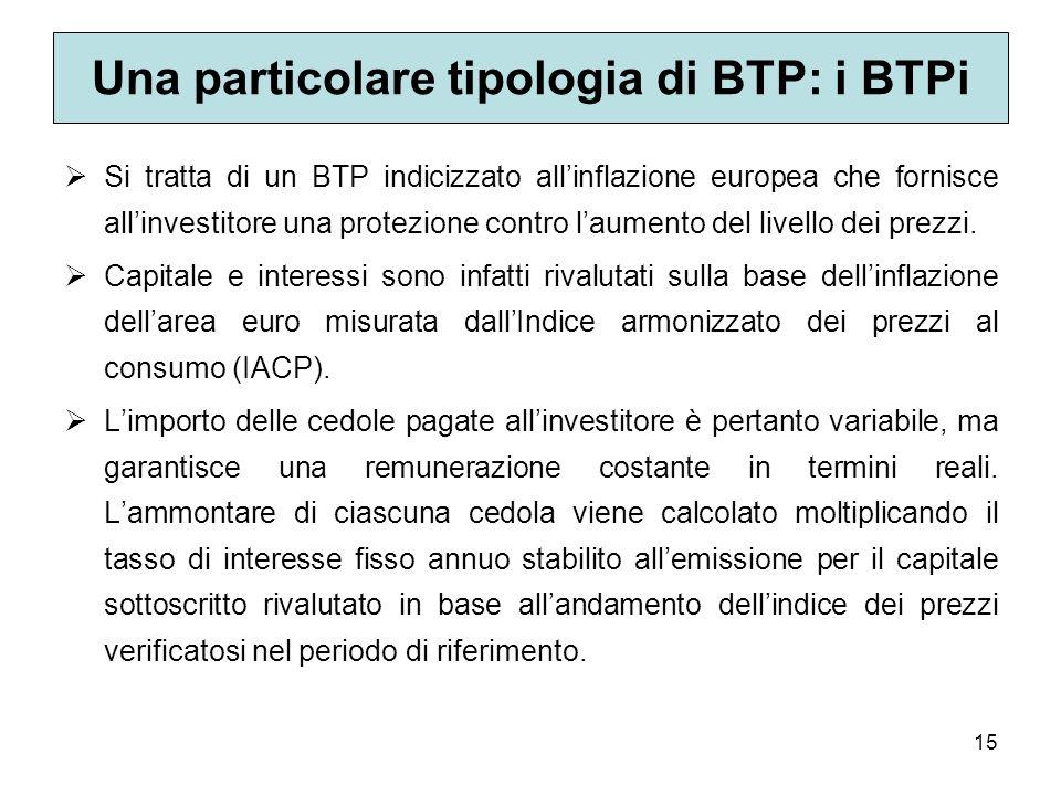 15 Una particolare tipologia di BTP: i BTPi Si tratta di un BTP indicizzato allinflazione europea che fornisce allinvestitore una protezione contro la