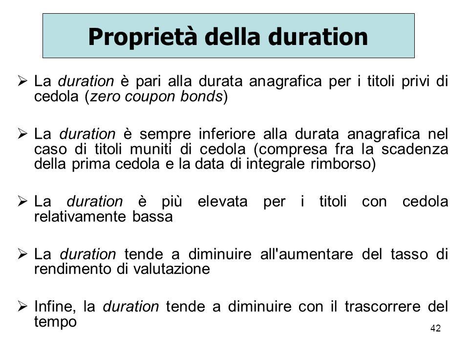 42 Proprietà della duration La duration è pari alla durata anagrafica per i titoli privi di cedola (zero coupon bonds) La duration è sempre inferiore