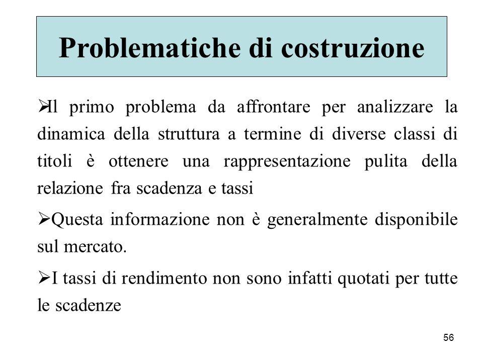 56 Problematiche di costruzione Il primo problema da affrontare per analizzare la dinamica della struttura a termine di diverse classi di titoli è ott
