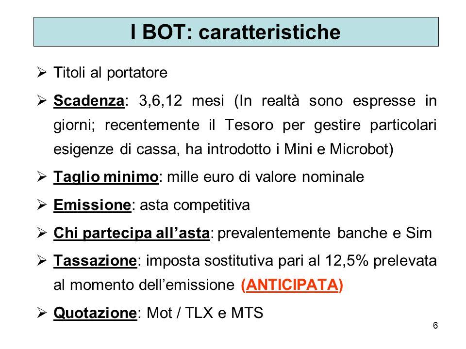 6 I BOT: caratteristiche Titoli al portatore Scadenza: 3,6,12 mesi (In realtà sono espresse in giorni; recentemente il Tesoro per gestire particolari
