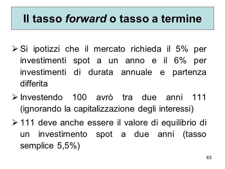 63 Il tasso forward o tasso a termine Si ipotizzi che il mercato richieda il 5% per investimenti spot a un anno e il 6% per investimenti di durata ann