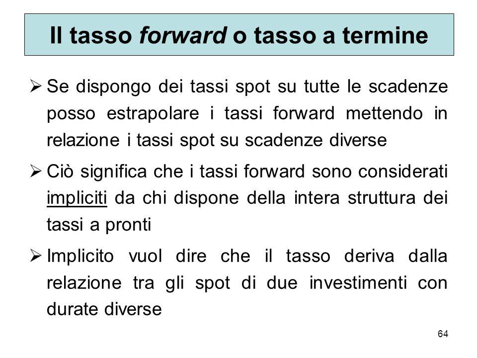 64 Il tasso forward o tasso a termine Se dispongo dei tassi spot su tutte le scadenze posso estrapolare i tassi forward mettendo in relazione i tassi