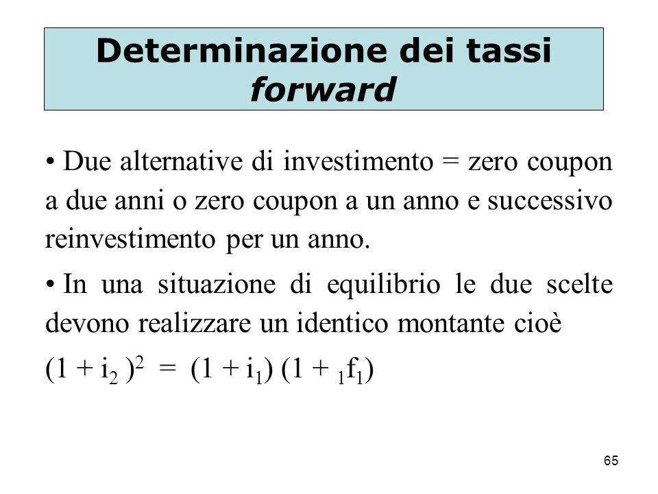 65 Determinazione dei tassi forward Due alternative di investimento = zero coupon a due anni o zero coupon a un anno e successivo reinvestimento per u