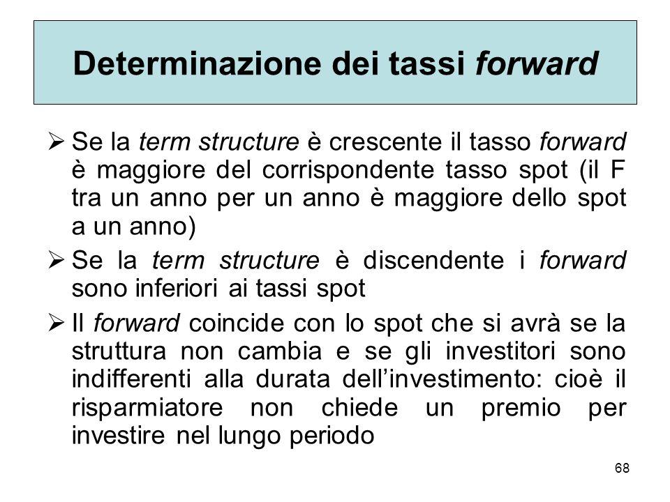 68 Determinazione dei tassi forward Se la term structure è crescente il tasso forward è maggiore del corrispondente tasso spot (il F tra un anno per u
