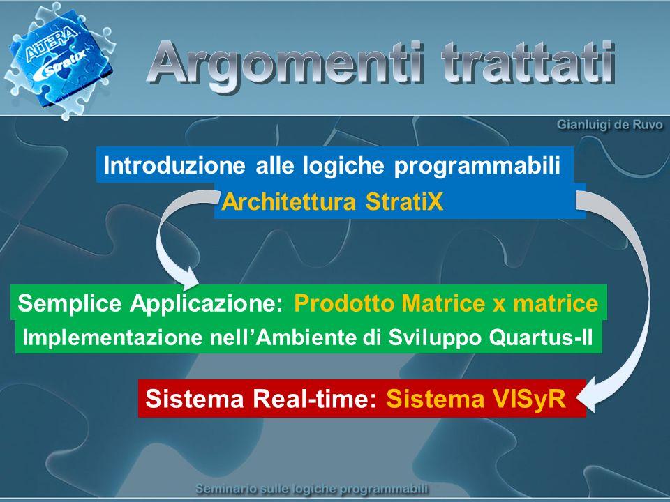 Sistema Real-time: Sistema VISyR Implementazione nellAmbiente di Sviluppo Quartus-II Semplice Applicazione: Prodotto Matrice x matrice Architettura StratiX Introduzione alle logiche programmabili