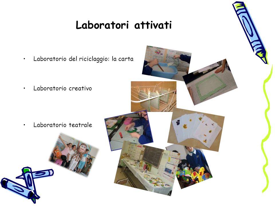 Laboratori attivati Laboratorio del riciclaggio: la carta Laboratorio creativo Laboratorio teatrale