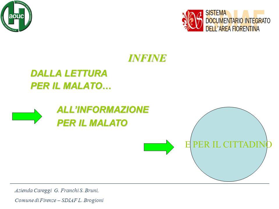 DALLA LETTURA PER IL MALATO… Azienda Careggi G.Franchi S.