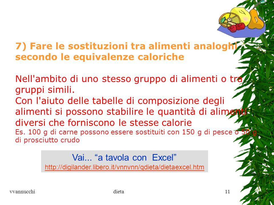 vvannucchidieta11 7) Fare le sostituzioni tra alimenti analoghi secondo le equivalenze caloriche Nell'ambito di uno stesso gruppo di alimenti o tra gr