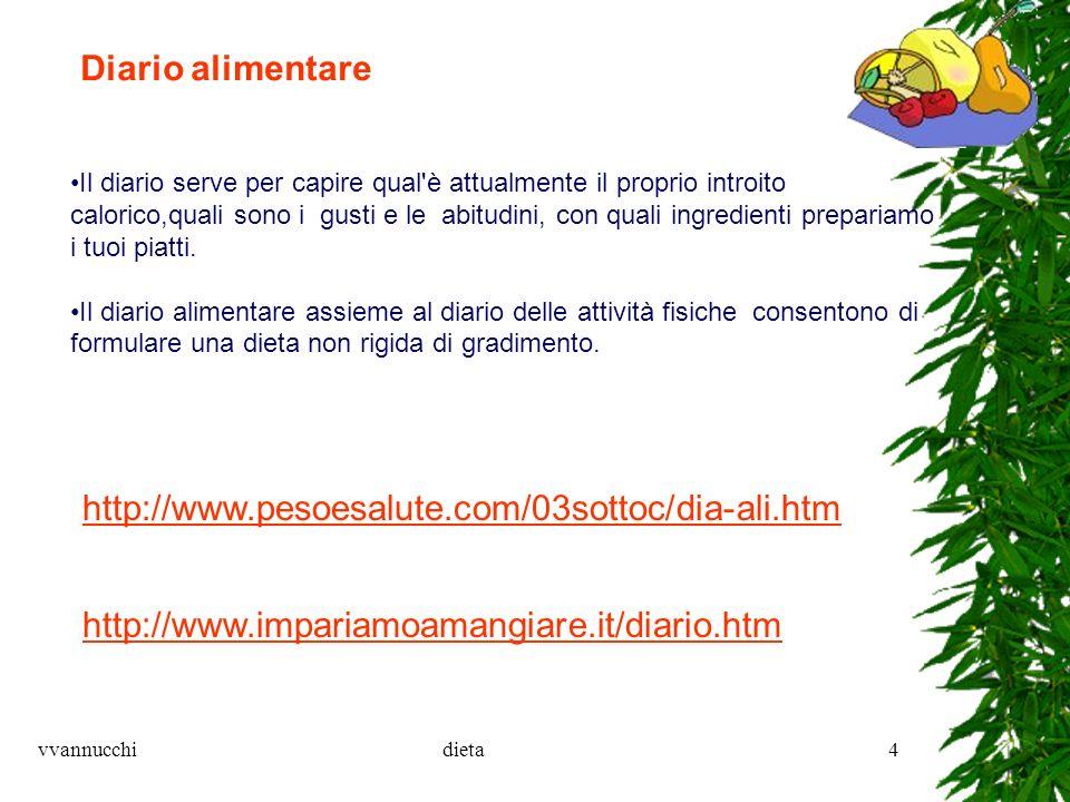 vvannucchidieta4 http://www.impariamoamangiare.it/diario.htm http://www.pesoesalute.com/03sottoc/dia-ali.htm Diario alimentare Il diario serve per cap