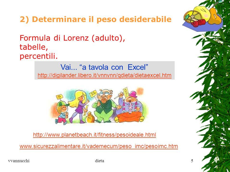 vvannucchidieta5 2) Determinare il peso desiderabile Formula di Lorenz (adulto), tabelle, percentili. www.sicurezzalimentare.it/vademecum/peso_imc/pes