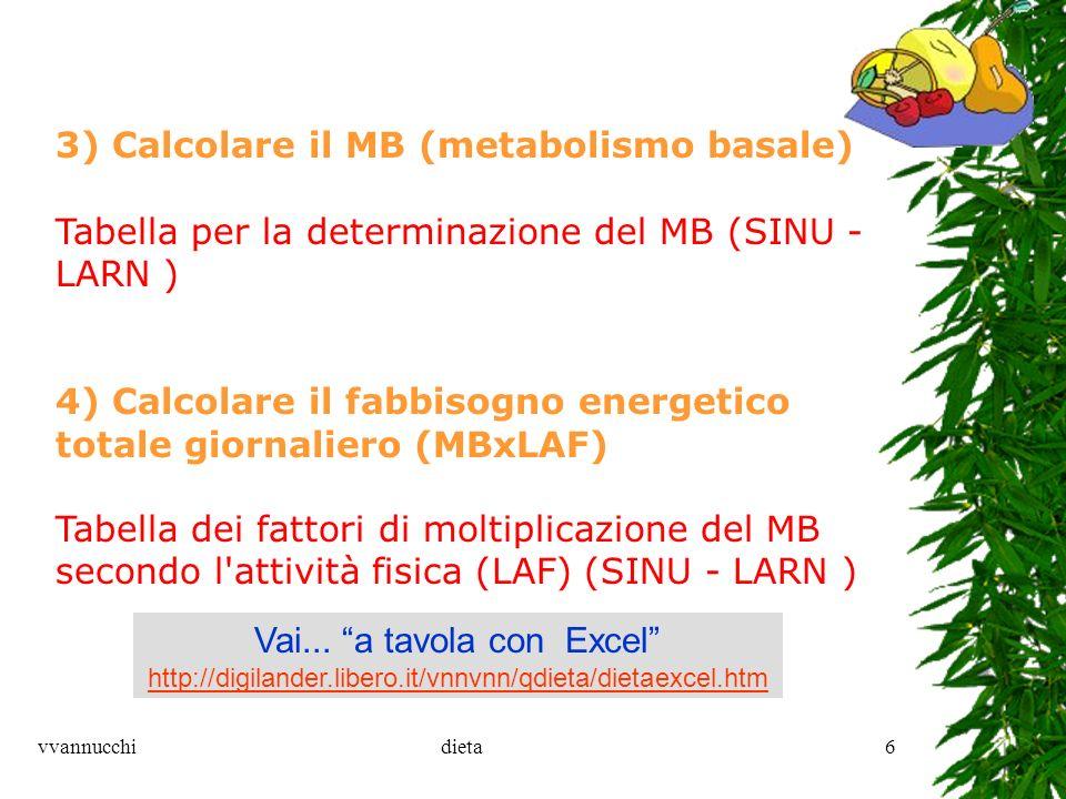 vvannucchidieta6 3) Calcolare il MB (metabolismo basale) Tabella per la determinazione del MB (SINU - LARN ) 4) Calcolare il fabbisogno energetico tot