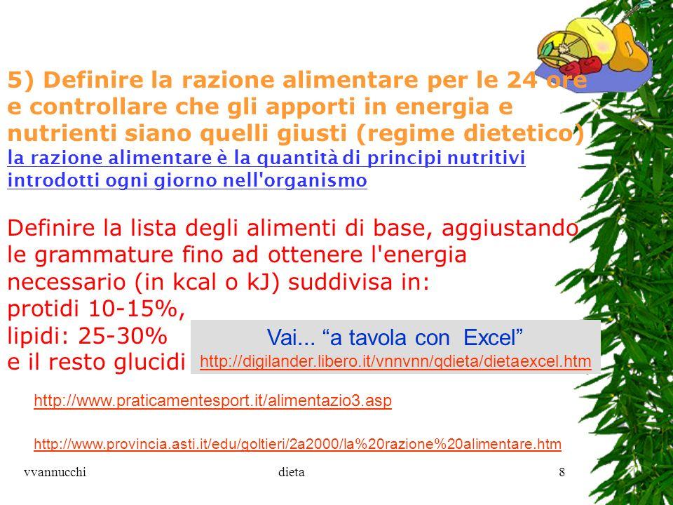 vvannucchidieta8 http://www.provincia.asti.it/edu/goltieri/2a2000/la%20razione%20alimentare.htm http://www.praticamentesport.it/alimentazio3.asp 5) De