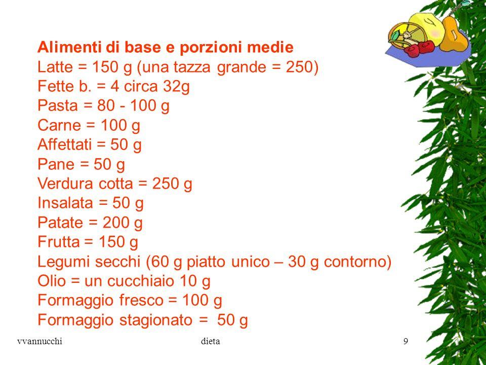 vvannucchidieta9 Alimenti di base e porzioni medie Latte = 150 g (una tazza grande = 250) Fette b. = 4 circa 32g Pasta = 80 - 100 g Carne = 100 g Affe