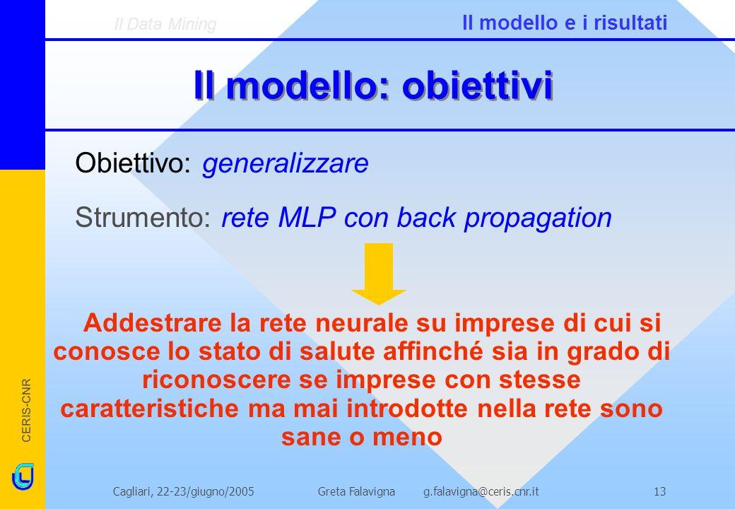 CERIS-CNR Greta Falavigna g.falavigna@ceris.cnr.itCagliari, 22-23/giugno/200513 Il modello: obiettivi Obiettivo: generalizzare Strumento: rete MLP con