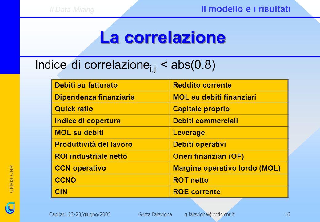 CERIS-CNR Greta Falavigna g.falavigna@ceris.cnr.itCagliari, 22-23/giugno/200516 La correlazione Debiti su fatturatoReddito corrente Dipendenza finanzi