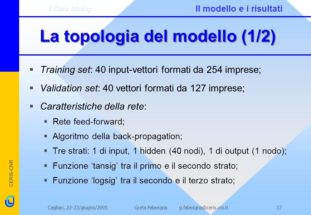 CERIS-CNR Greta Falavigna g.falavigna@ceris.cnr.itCagliari, 22-23/giugno/200517 La topologia del modello (1/2) Training set: 40 input-vettori formati