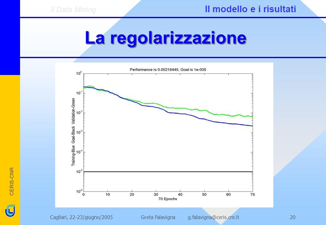 CERIS-CNR Greta Falavigna g.falavigna@ceris.cnr.itCagliari, 22-23/giugno/200520 La regolarizzazione Il Data Mining Il modello e i risultati