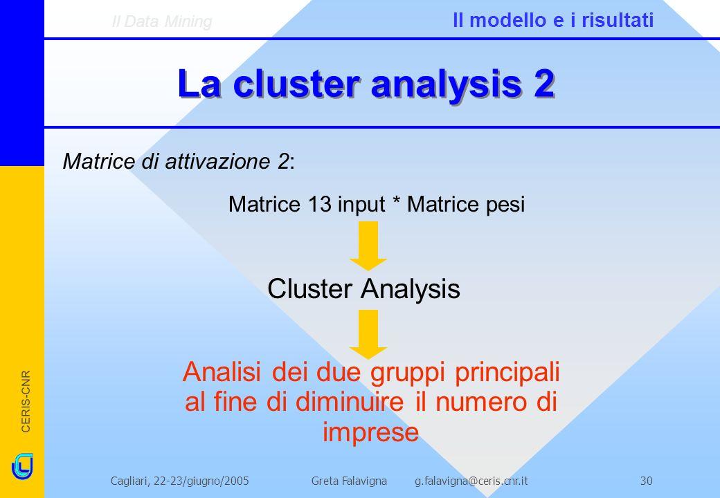 CERIS-CNR Greta Falavigna g.falavigna@ceris.cnr.itCagliari, 22-23/giugno/200530 La cluster analysis 2 Matrice di attivazione 2: Matrice 13 input * Matrice pesi Cluster Analysis Analisi dei due gruppi principali al fine di diminuire il numero di imprese Il Data Mining Il modello e i risultati