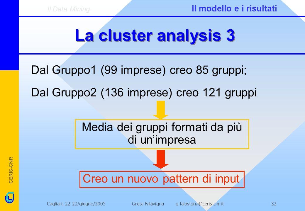 CERIS-CNR Greta Falavigna g.falavigna@ceris.cnr.itCagliari, 22-23/giugno/200532 La cluster analysis 3 Dal Gruppo1 (99 imprese) creo 85 gruppi; Dal Gru